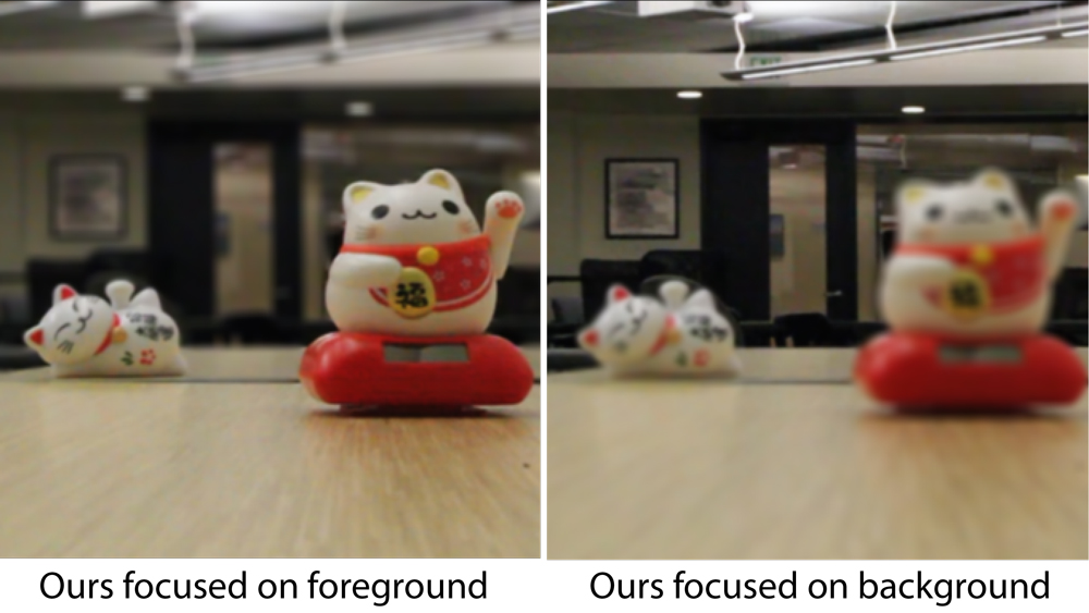 Two photos of two cat toys on surface of table in a lab. In the left photo, both cats are in focus. In the right photo, the room in the background is in focus and the cats are blurry.